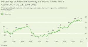Gallup Poll Image